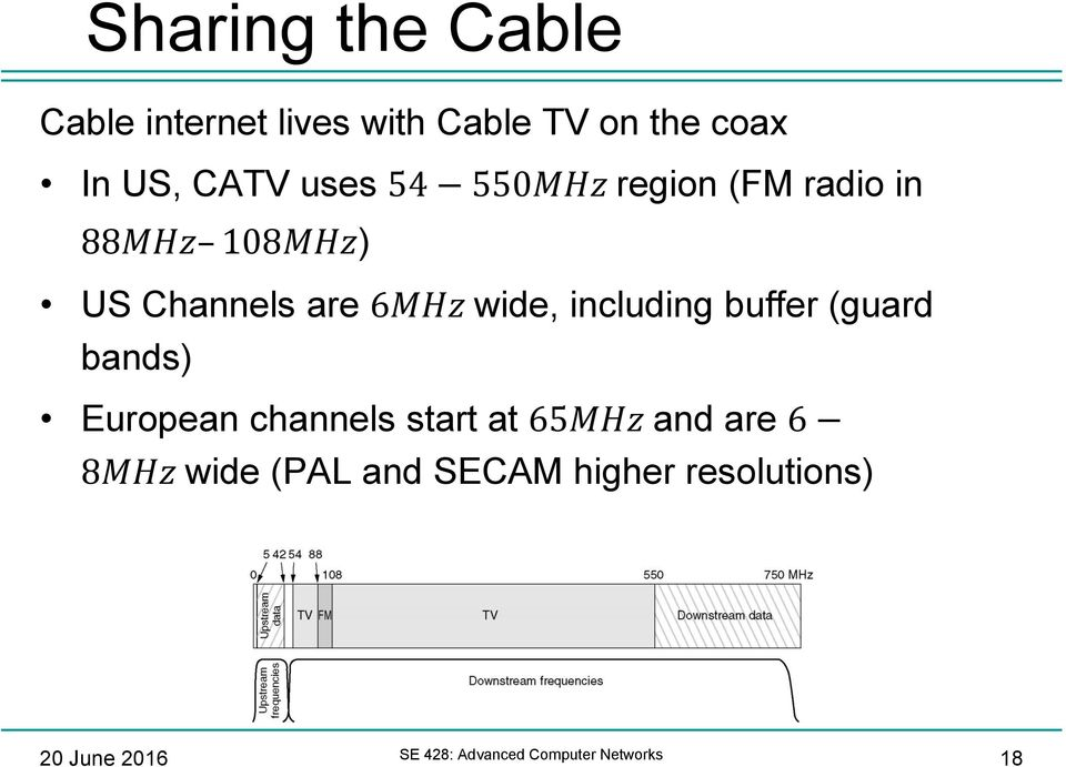 including buffer (guard bands) European channels start at 65MHz and are 6 8MHz