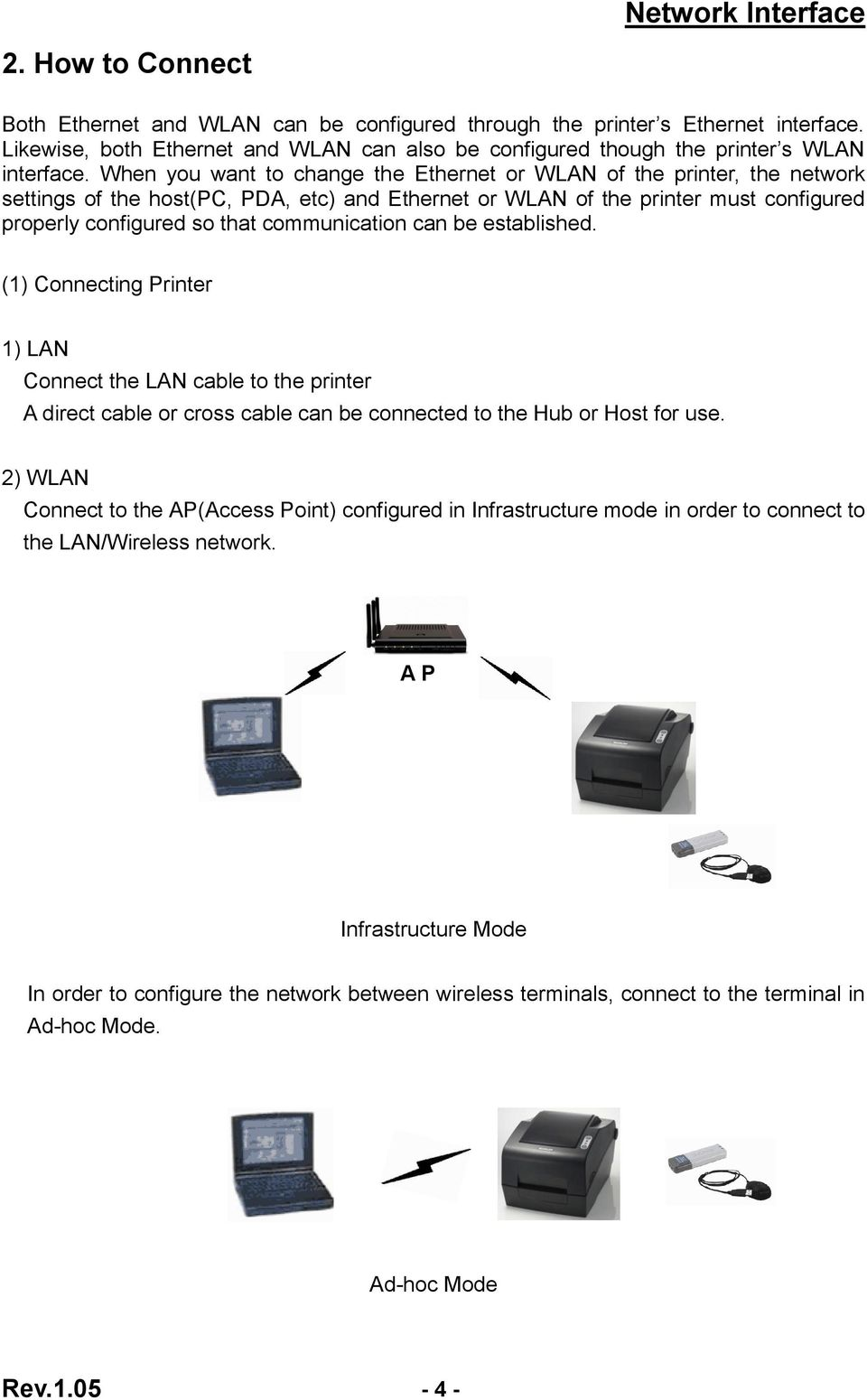 communication can be established. (1) Connecting Printer 1) LAN Connect the LAN cable to the printer A direct cable or cross cable can be connected to the Hub or Host for use.
