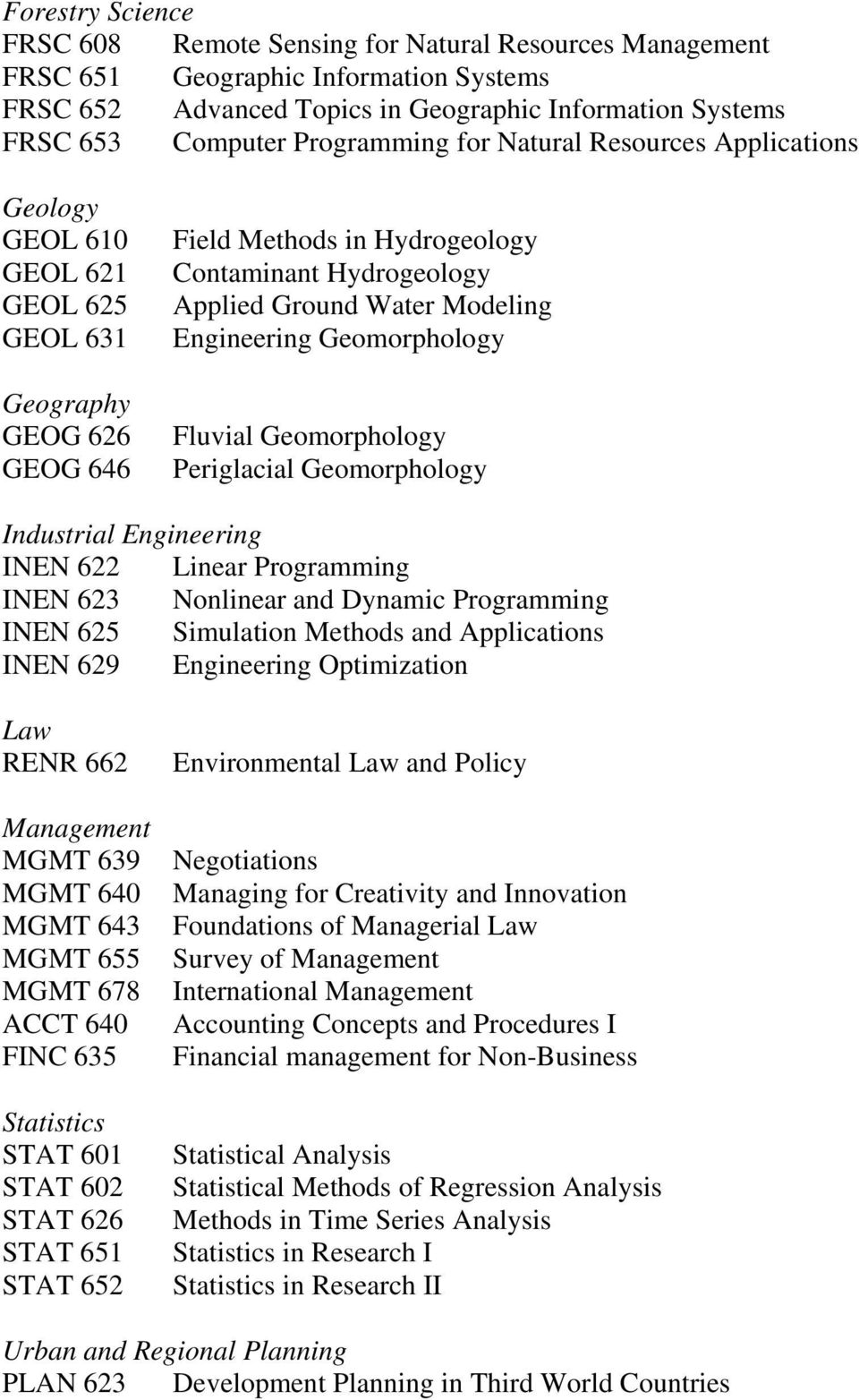 Modeling Engineering Geomorphology Fluvial Geomorphology Periglacial Geomorphology Industrial Engineering INEN 622 Linear Programming INEN 623 Nonlinear and Dynamic Programming INEN 625 Simulation