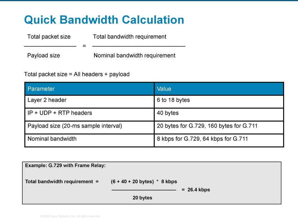 Payload size (20-ms sample interval) 20 bytes for G.729, 160 bytes for G.711 Nominal bandwidth 8 kbps for G.