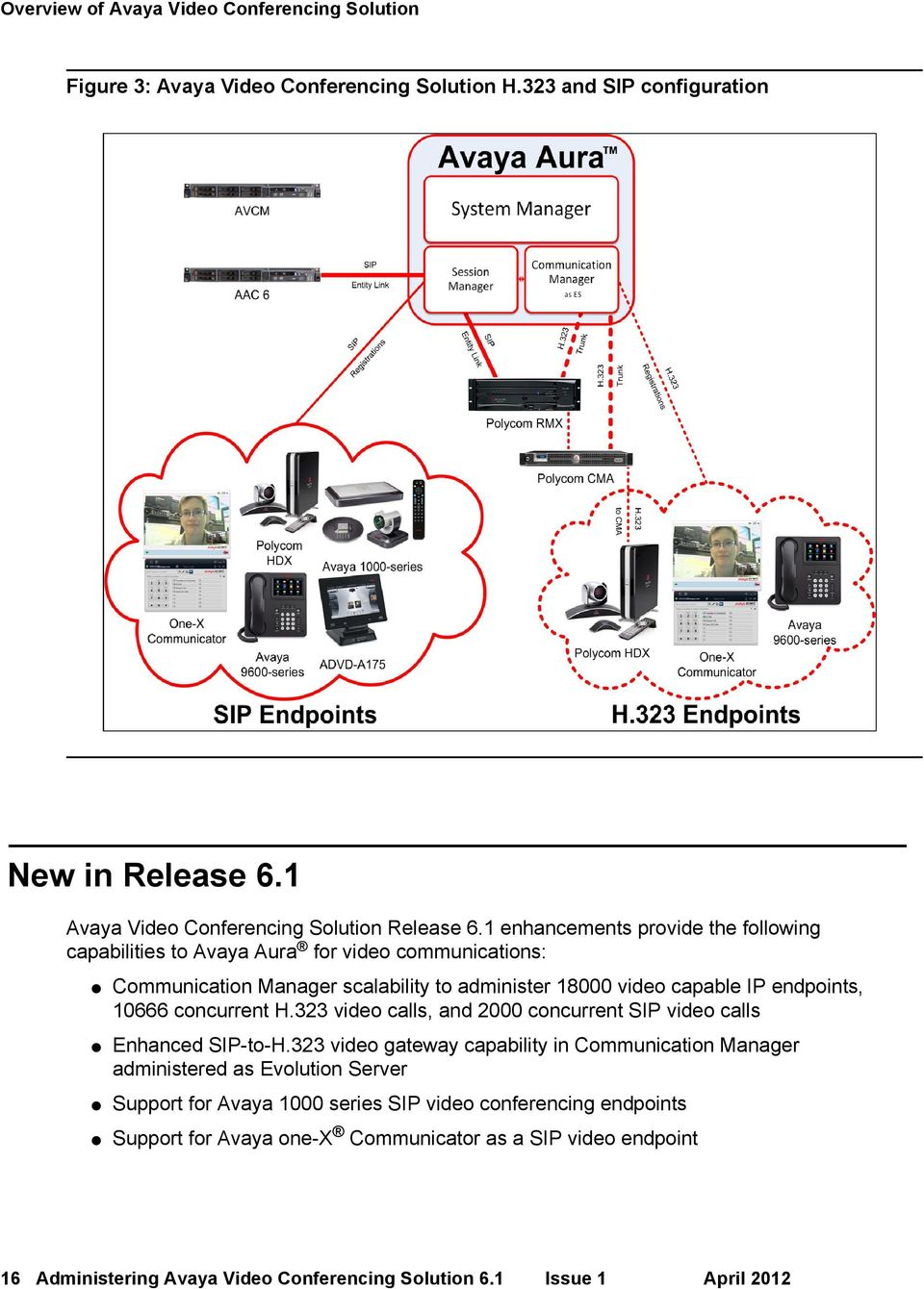 Administering Avaya Video Conferencing Solution Advanced
