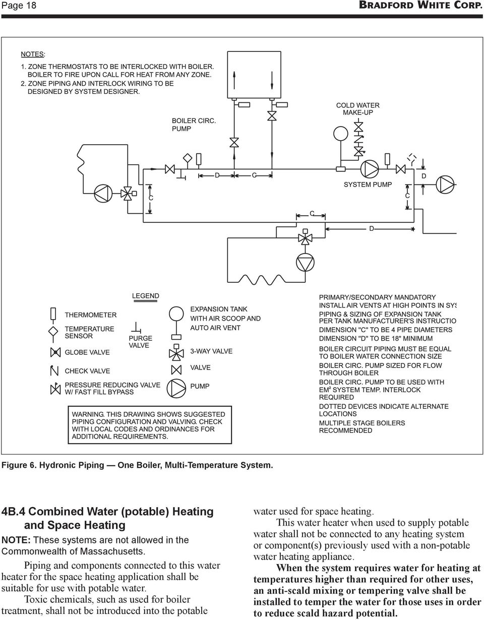 Installation And Operation Instructions Document Pdf Piping Hydronic Boiler System Besides Electric Water Heater Circuit Components Connected To This For The Space Heating Application Shall Be Suitable