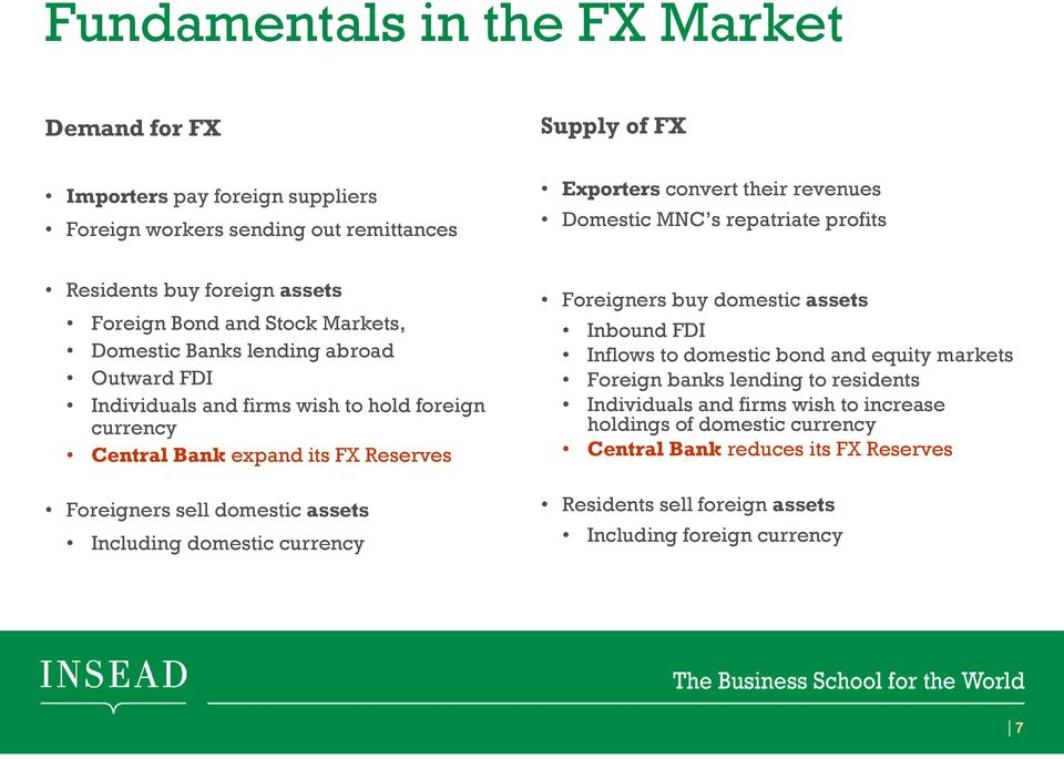 Bank expand its FX Reserves Foreigners sell domestic assets Including domestic currency Foreigners buy domestic assets Inbound FDI Inflows to domestic bond and equity markets Foreign