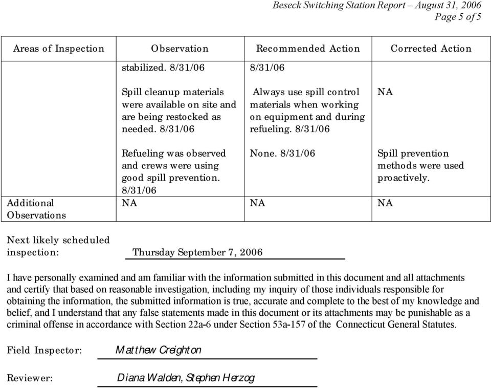 Next likely scheduled inspection: Thursday September 7, 2006 I have personally examined and am familiar with the information submitted in this document and all attachments and certify that based on