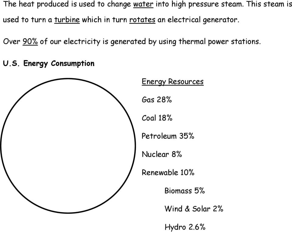 Over 90% of our electricity is generated by using thermal power stations. U.S.