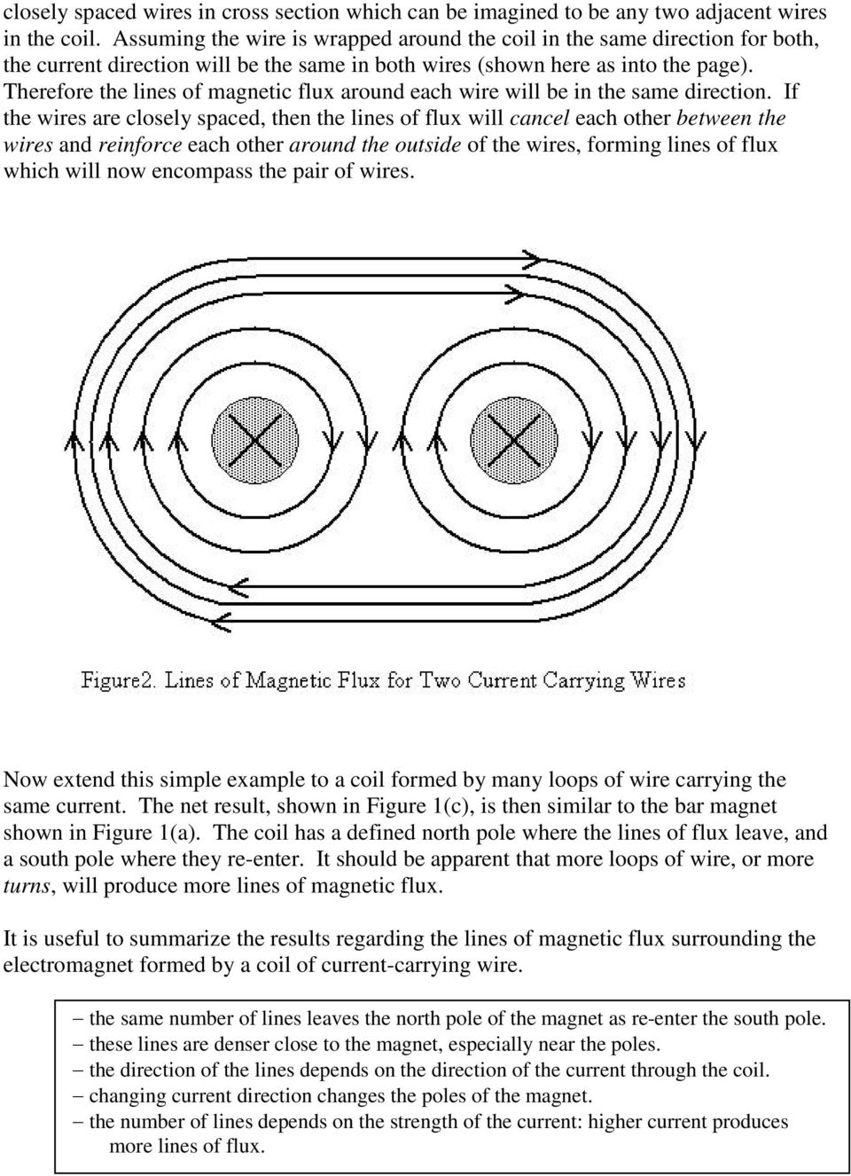 Linear Dc Motors Magnetic Flux Permanent Bar Magnets Pdf Velocity Roller Coaster Diagram Free Download Wiring Therefore The Lines Of Around Each Wire Will Be In Same Direction