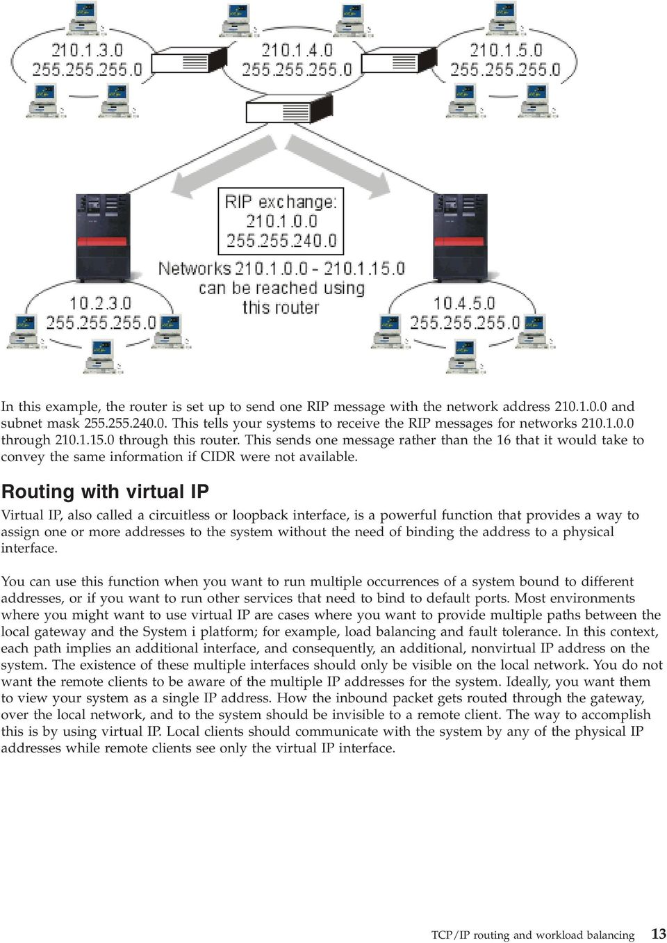 Routing with virtual IP Virtual IP, also called a circuitless or loopback interface, is a powerful function that provides a way to assign one or more addresses to the system without the need of
