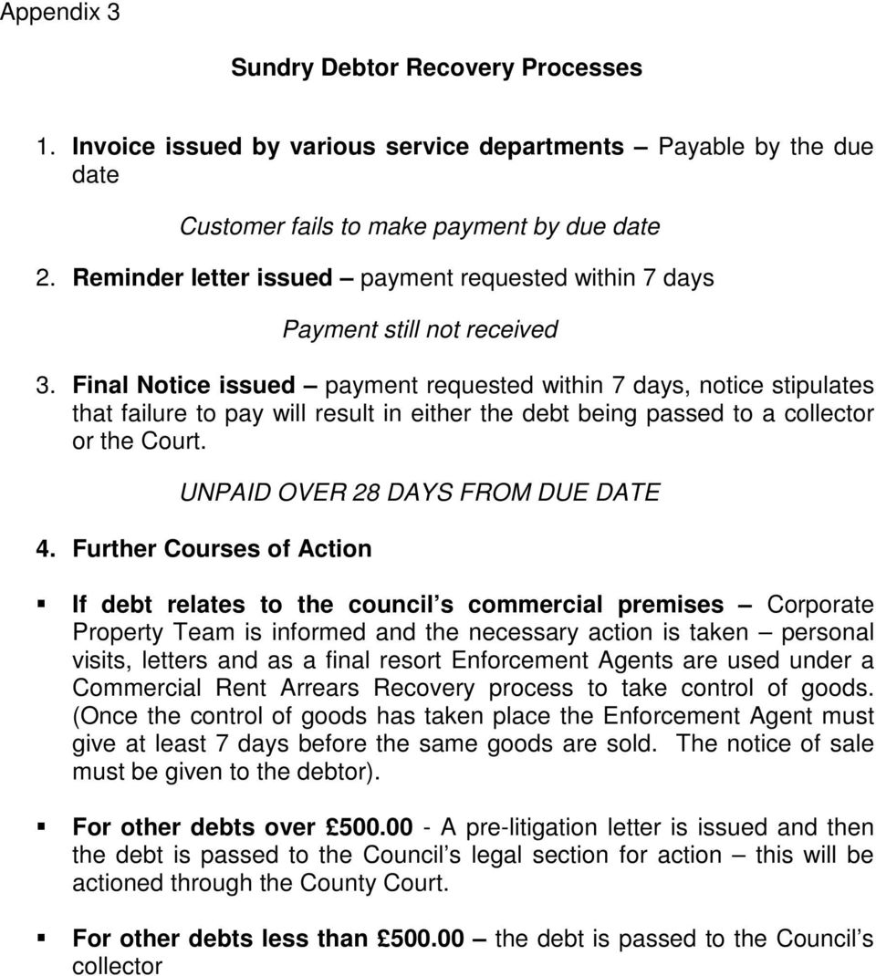 Final Notice issued payment requested within 7 days, notice stipulates that failure to pay will result in either the debt being passed to a collector or the Court. UNPAID OVER 28 DAYS FROM DUE DATE 4.