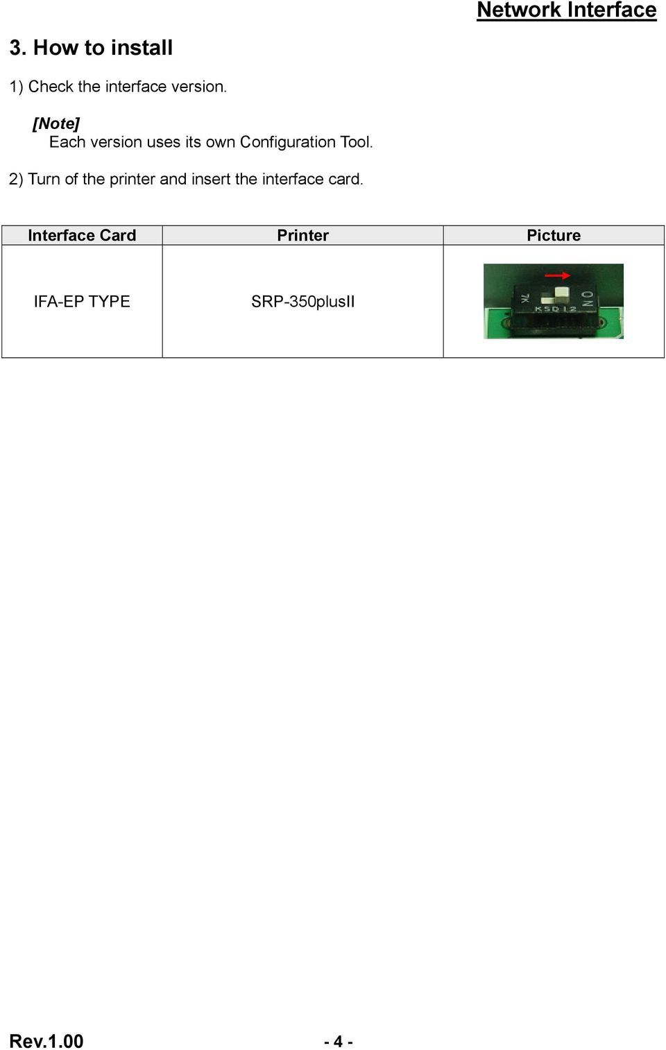 2) Turn of the printer and insert the interface card.