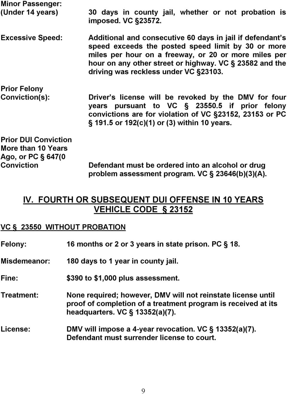 Additional and consecutive 60 days in jail if defendant s speed exceeds the posted speed limit by 30 or more miles per hour on a freeway, or 20 or more miles per hour on any other street or highway.