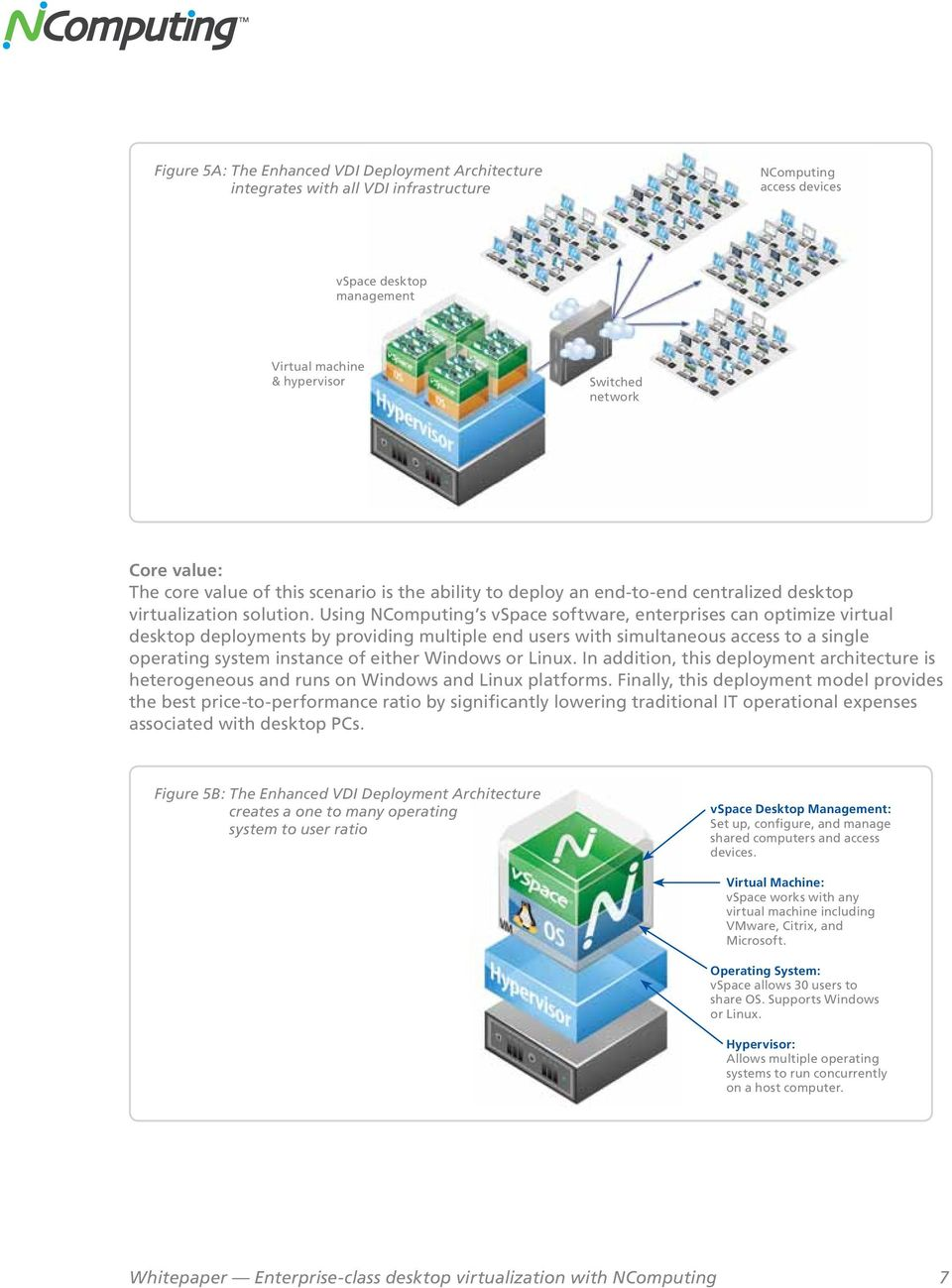 Using NComputing s vspace software, enterprises can optimize virtual desktop deployments by providing multiple end users with simultaneous access to a single operating system instance of either
