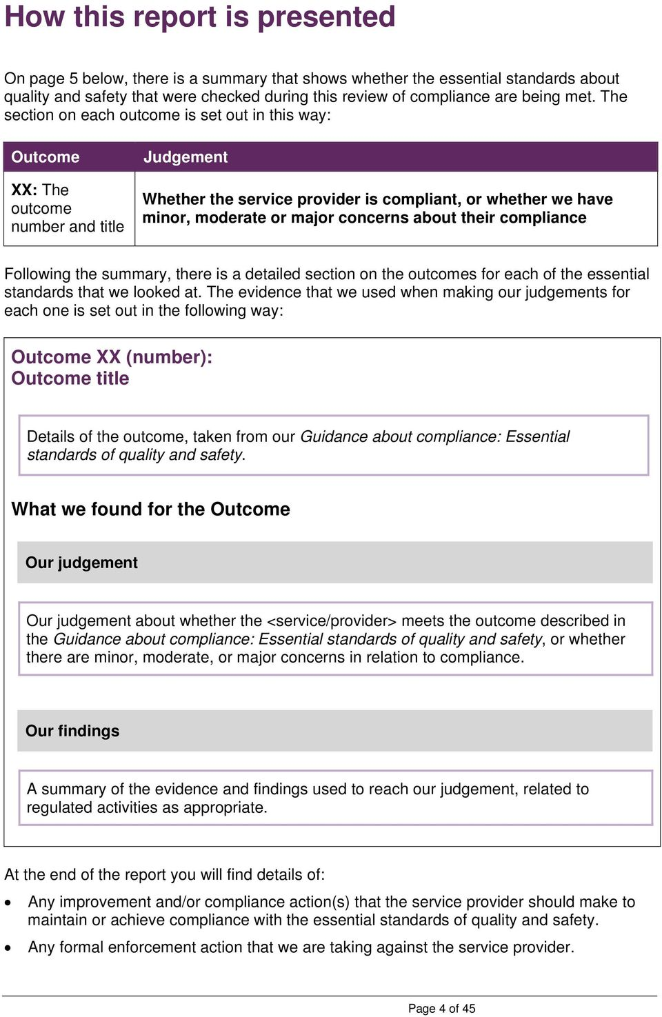 about their compliance Following the summary, there is a detailed section on the outcomes for each of the essential standards that we looked at.
