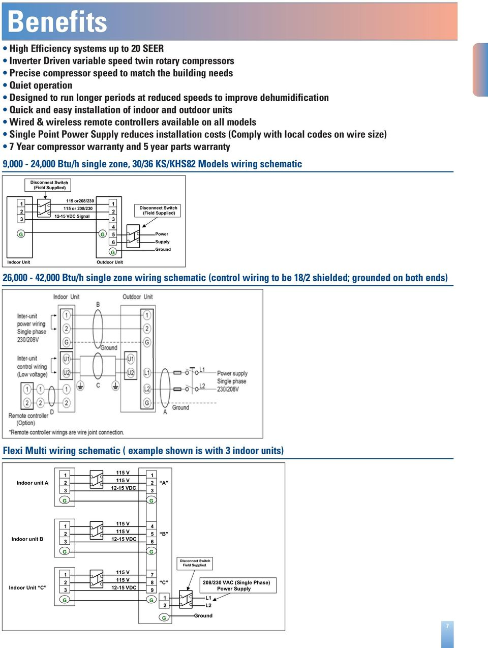 SANYO Air Conditioners & Heat Pumps - PDF