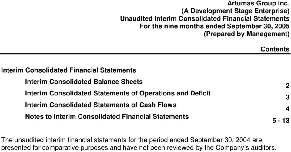 Consolidated Statements of Cash Flows Notes to Interim Consolidated Financial Statements 2 3 4 5-13 The unaudited interim financial