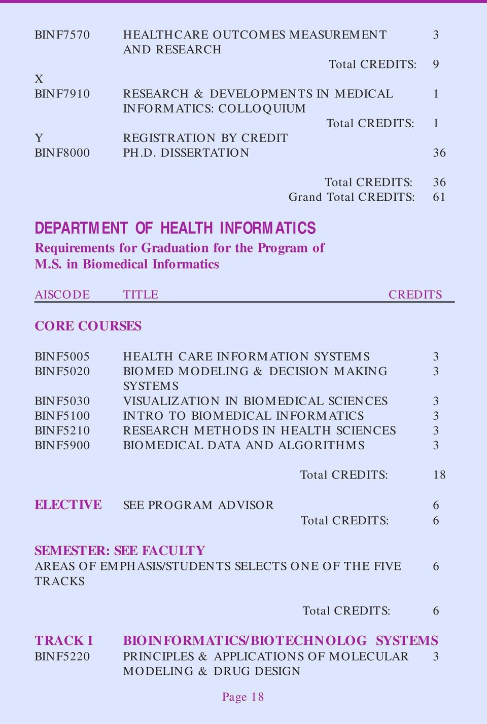 ERTATION 36 DEPARTMENT OF HEALTH INFORMATICS