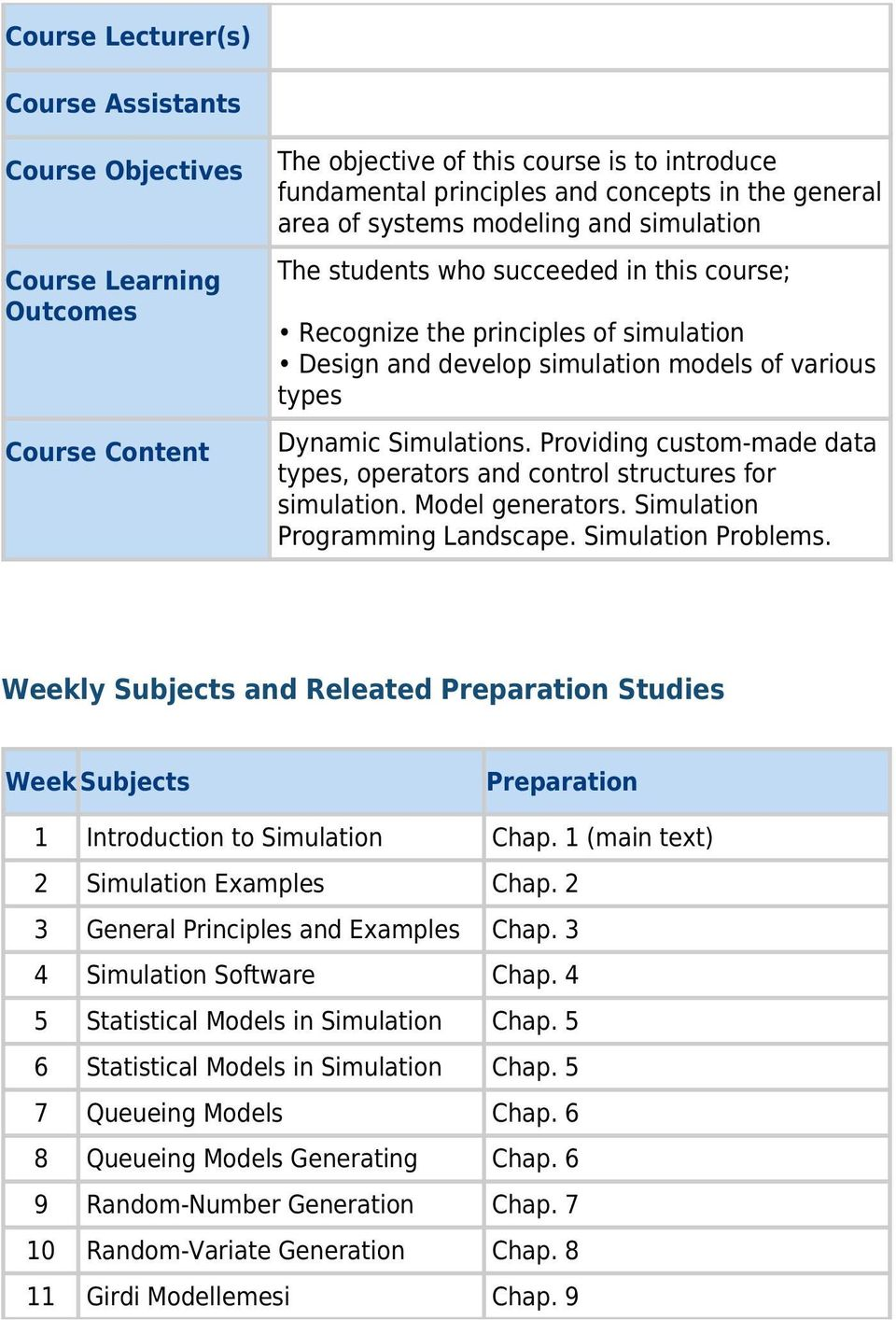 System Modeling and Simulation (SE 360) Course Details - PDF