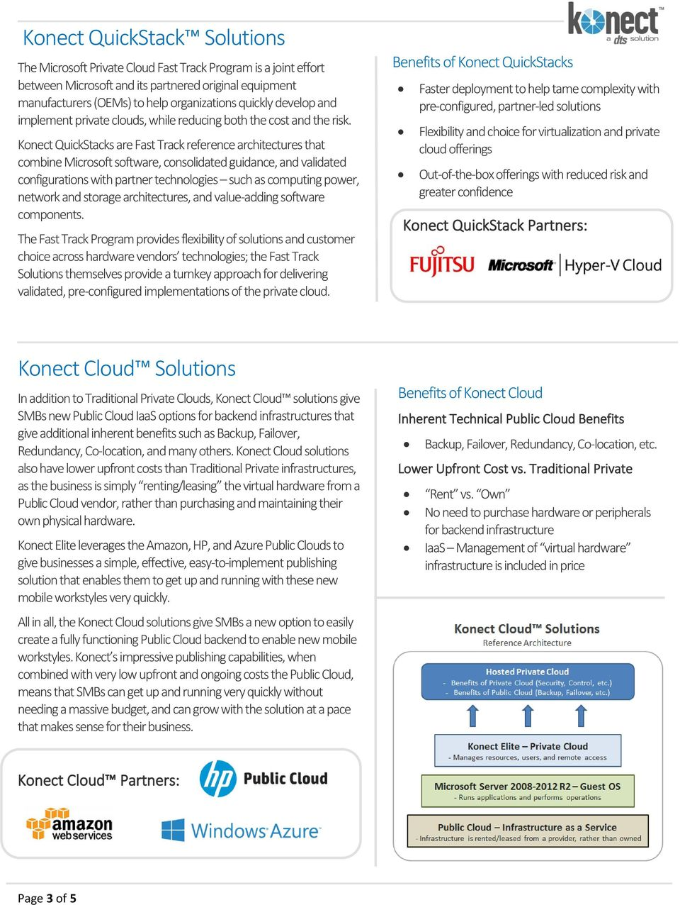 Konect QuickStacks are Fast Track reference architectures that combine Microsoft software, consolidated guidance, and validated configurations with partner technologies such as computing power,