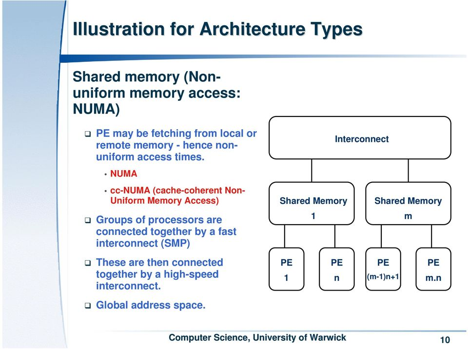NUMA Interconnect cc-numa (cache-coherent Non- Uniform Memory Access) Groups of processors are connected together