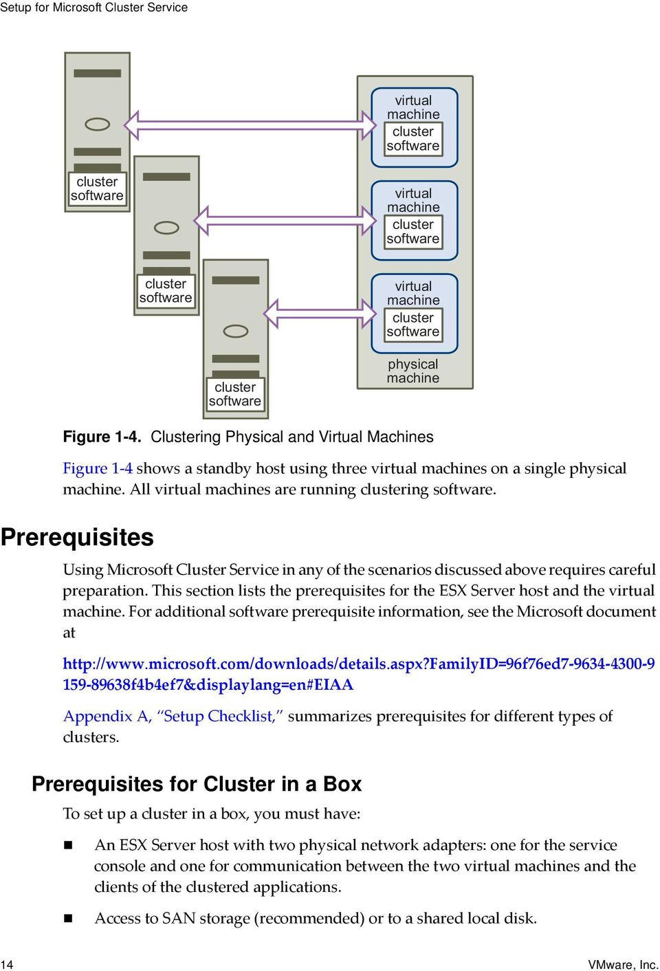 Prerequisites Using Microsoft Cluster Service in any of the scenarios discussed above requires careful preparation.
