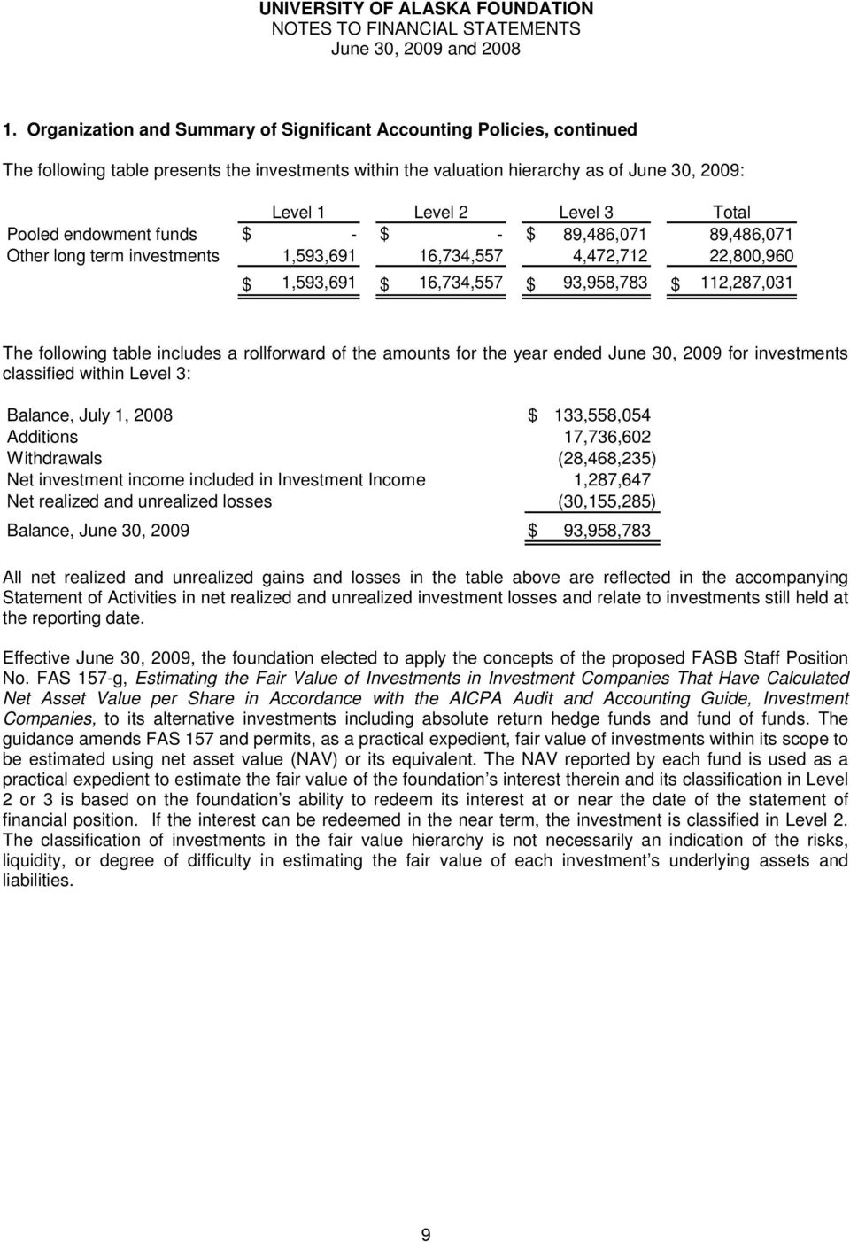 table includes a rollforward of the amounts for the year ended June 30, 2009 for investments classified within Level 3: Balance, July 1, 2008 $ 133,558,054 Additions 17,736,602 Withdrawals