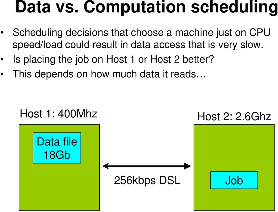 on CPU speed/load could result in data access that is very slow.