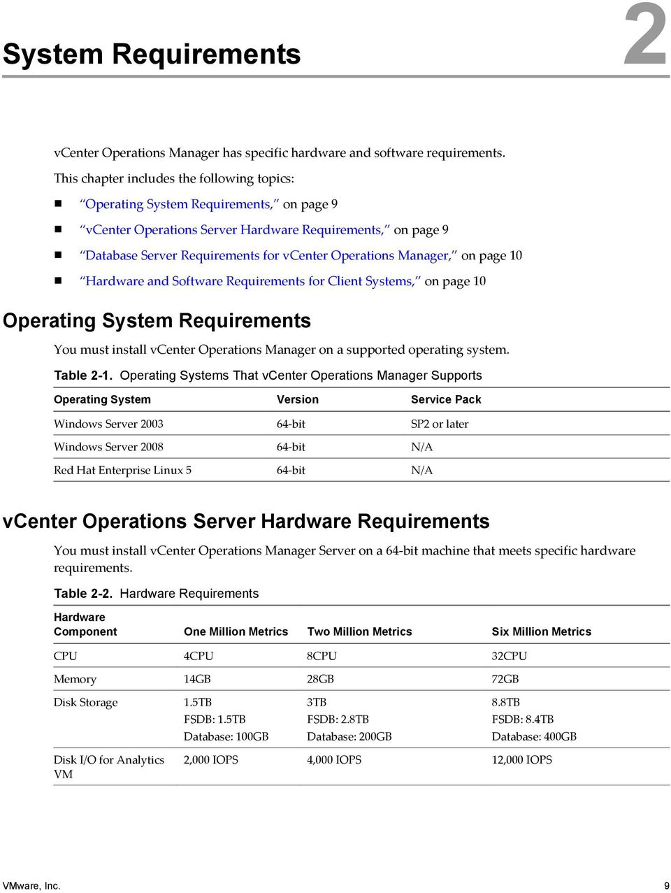 Manager, on page 10 Hardware and Software Requirements for Client Systems, on page 10 Operating System Requirements You must install vcenter Operations Manager on a supported operating system.