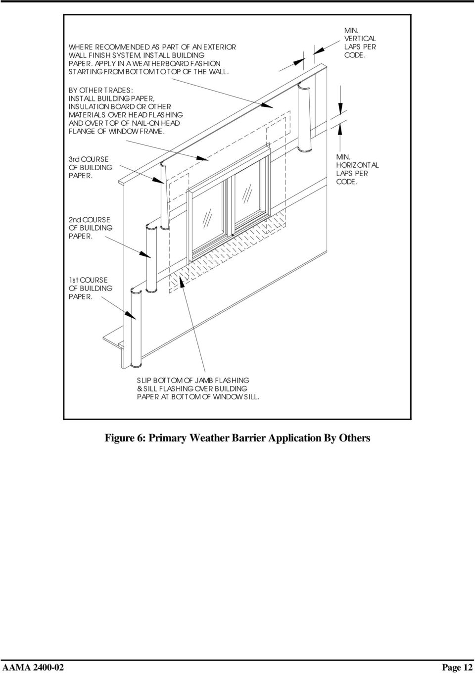 AAMA (Formerly CAWM ) Standard Practice for Installation of Windows