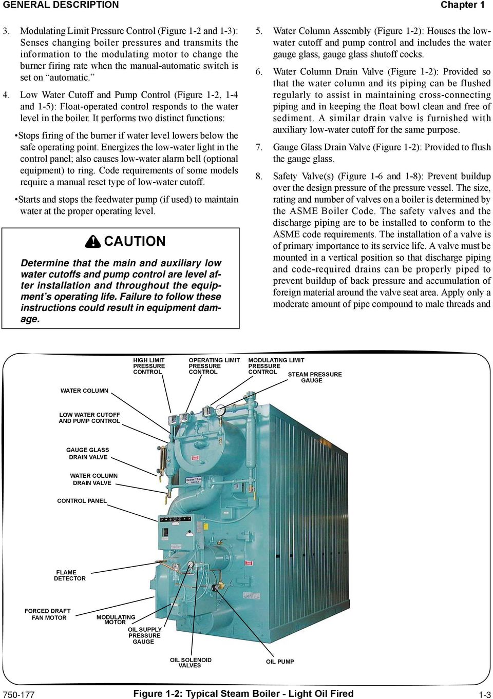 MODEL FLX PACKAGED BOILER - PDF