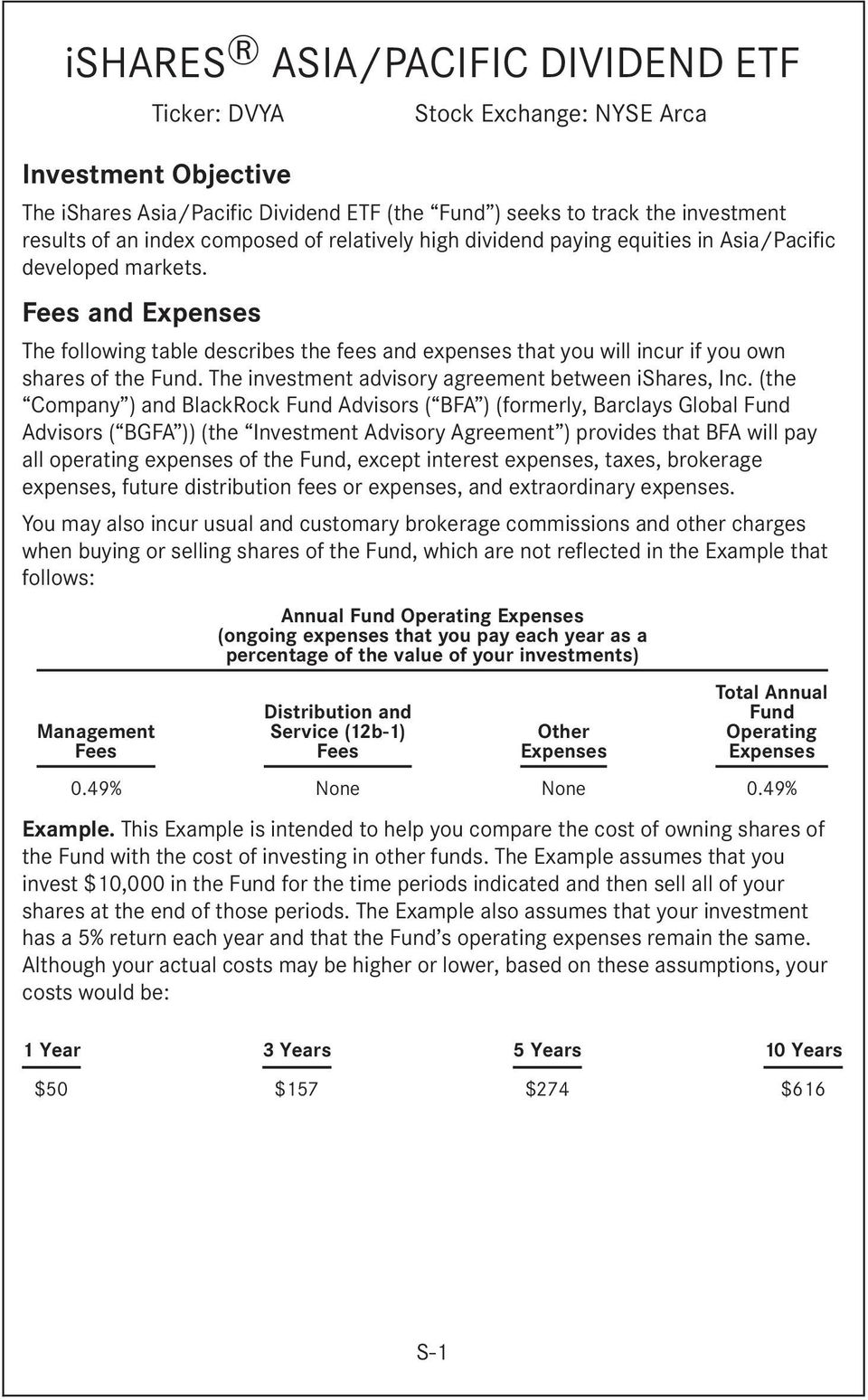 Fees and Expenses The following table describes the fees and expenses that you will incur if you own shares of the Fund. The investment advisory agreement between ishares, Inc.