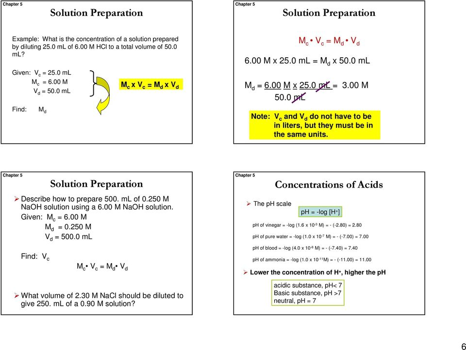 0 ml Note: V c and V d do not have to be in liters, but they must be in the same units. Describe how to prepare 500. ml of 0.250 M NaOH solution using a 6.00 M NaOH solution. Given: M c = 6.