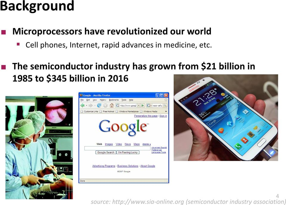 The semiconductor industry has grown from $21 billion in 1985 to