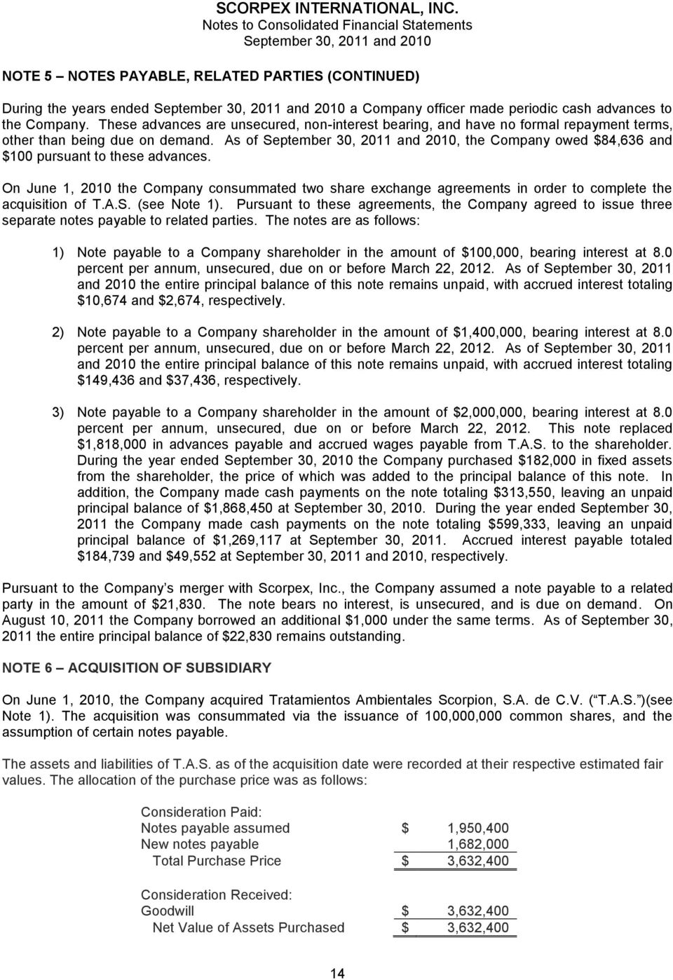 On June 1, 2010 the Company consummated two share exchange agreements in order to complete the acquisition of T.A.S. (see Note 1).