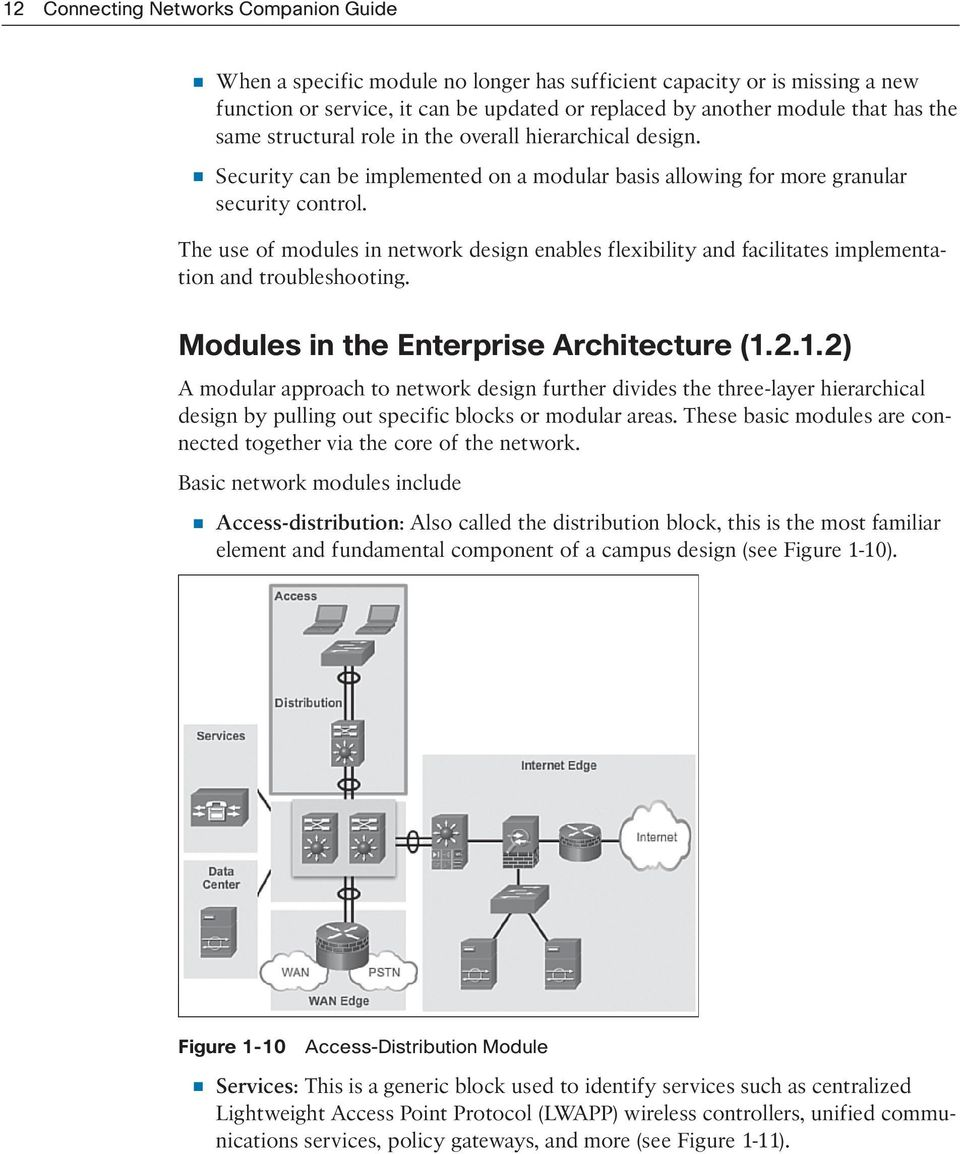 Hierarchical Network Design Pdf Free Download