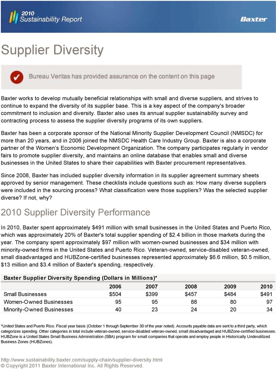 Baxter also uses its annual supplier sustainability survey and contracting process to assess the supplier diversity programs of its own suppliers.