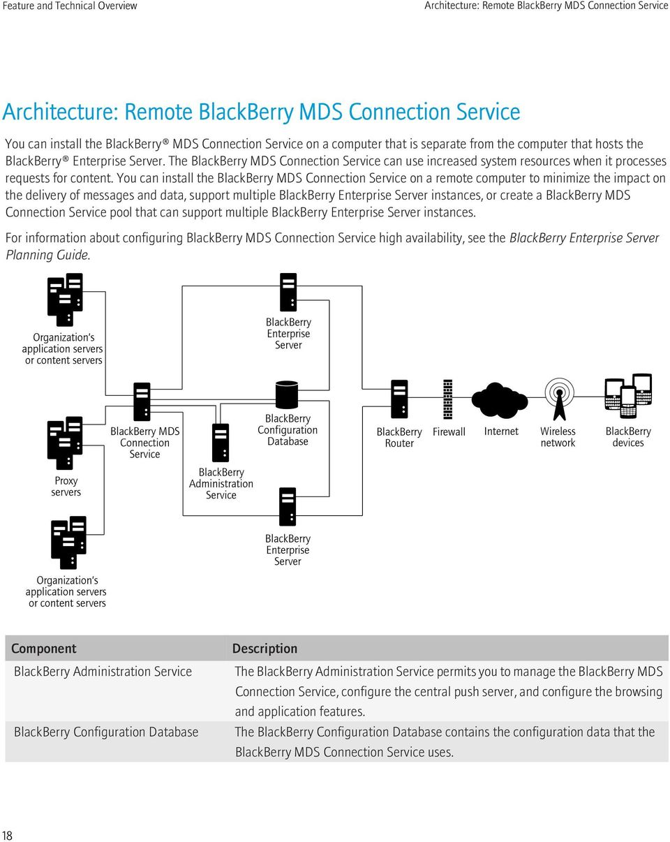 You can install the BlackBerry MDS Connection Service on a remote computer to minimize the impact on the delivery of messages and data, support multiple BlackBerry Enterprise Server instances, or