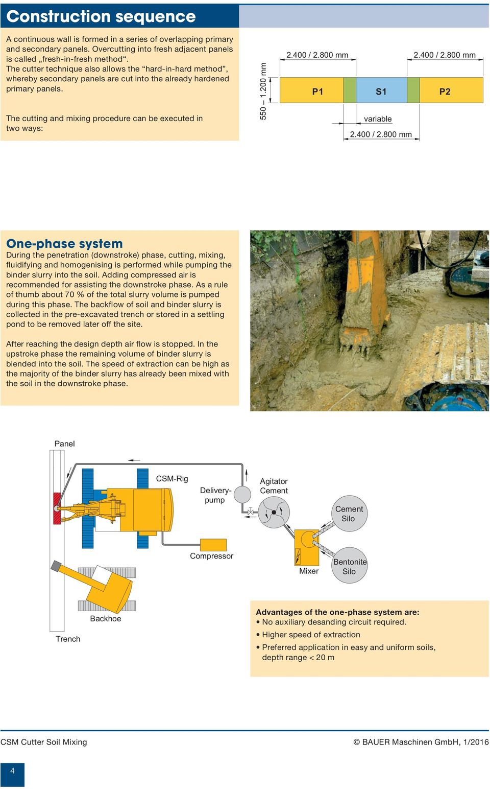 Process  CSM Cutter Soil Mixing Process and equipment - PDF