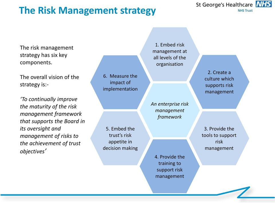 framework that supports the Board in its oversight and management of risks to the achievement of trust objectives 6. Measure the impact of implementation 5.
