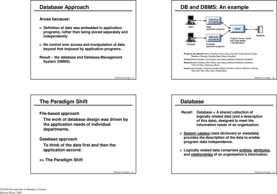 Database Concepts - 9 Database Concepts - 10 The Paradigm Shift File-based approach The work of database design was driven by the application needs of individual departments.