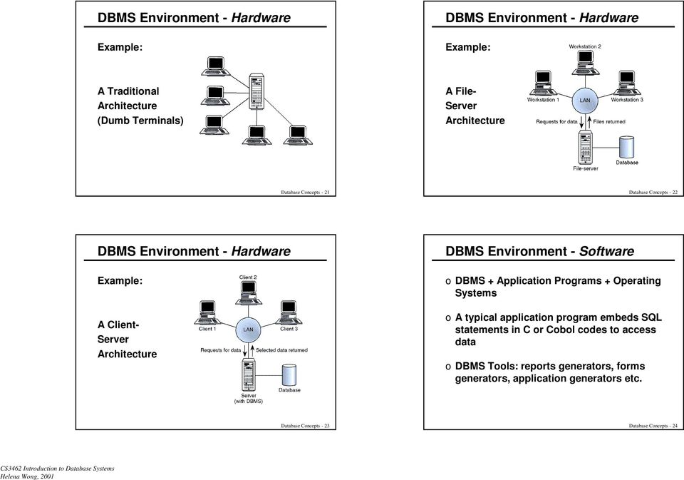 Server Architecture o DBMS + Application Programs + Operating Systems o A typical application program embeds SQL statements in C or Cobol