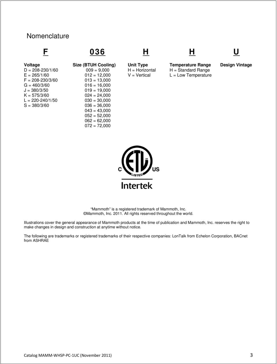 Single Circuit Horizontal and Vertical Water Source Heat Pumps - PDF