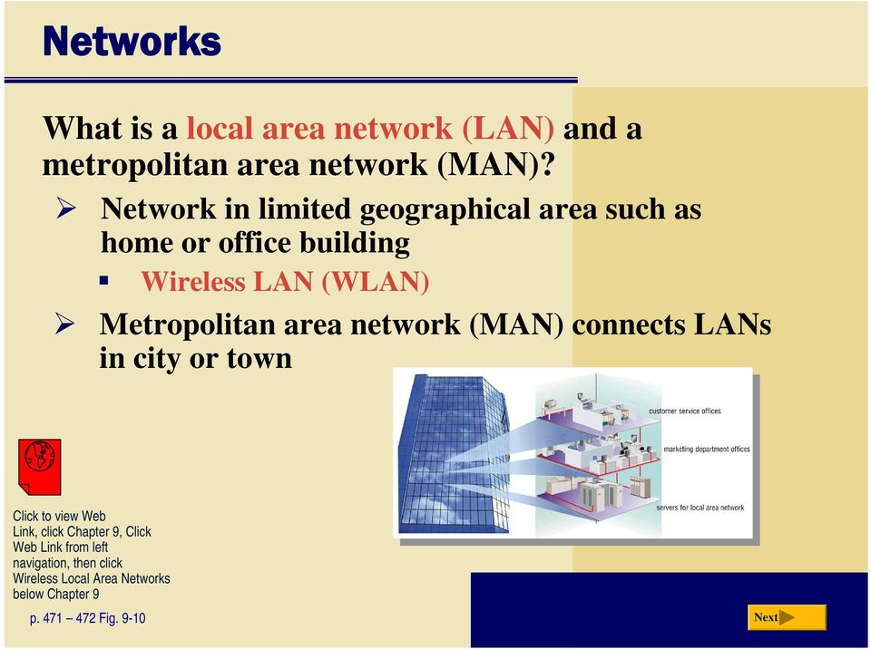 Metropolitan area network (MAN) connects LANs in city or town Click to view Web Link, click