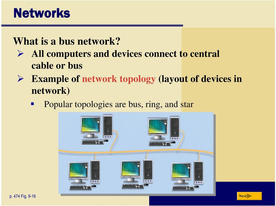 or bus Example of network topology (layout of