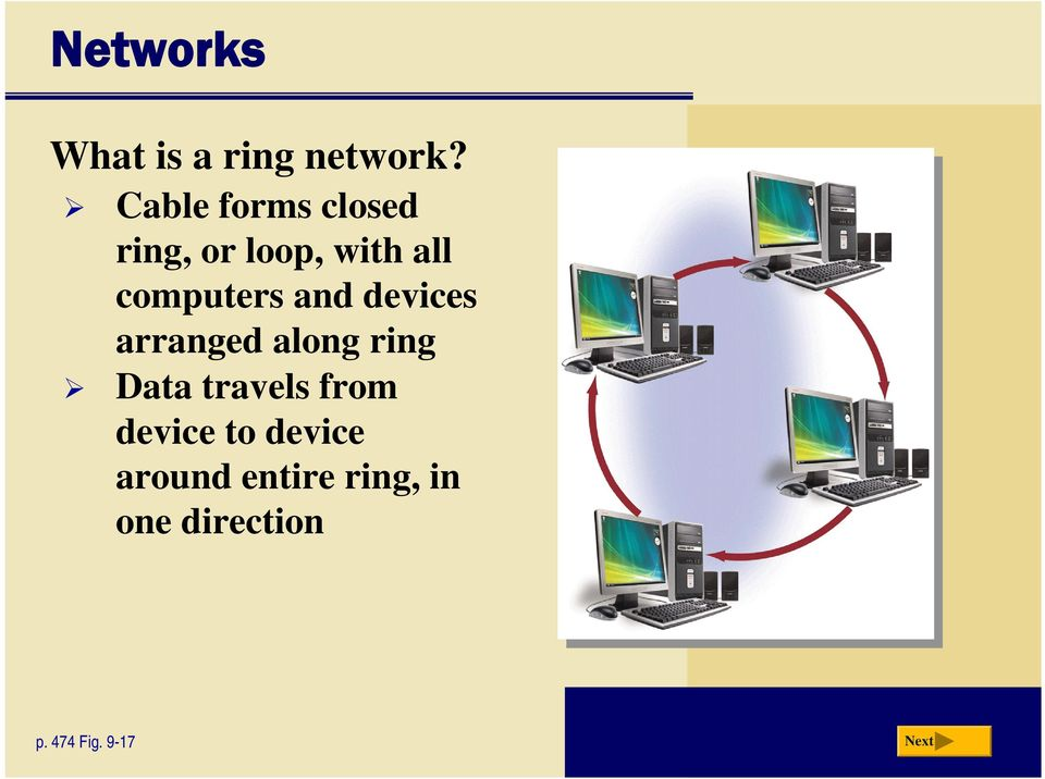 computers and devices arranged along ring Data