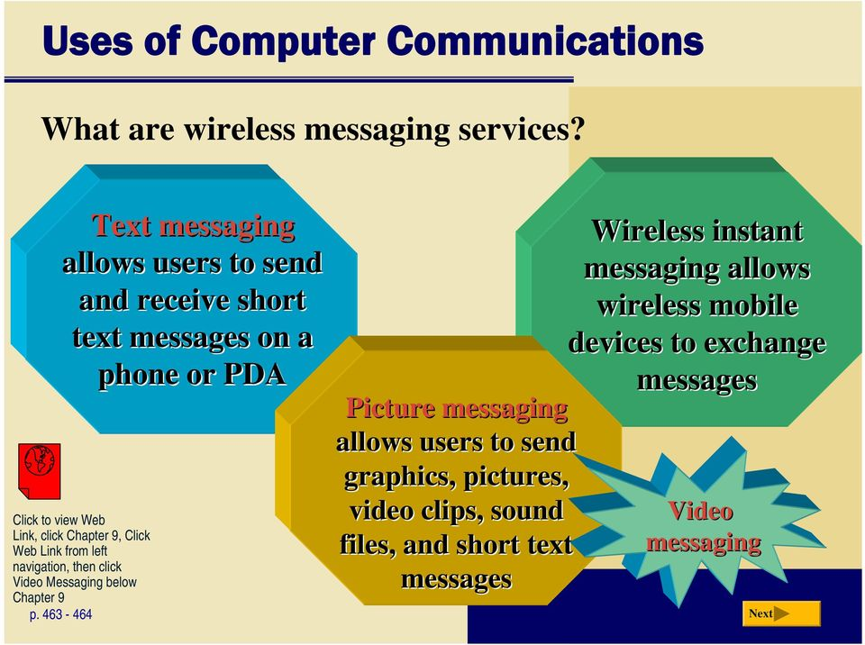 wireless mobile devices to exchange messages Picture messaging allows users to send graphics, pictures, video clips, sound