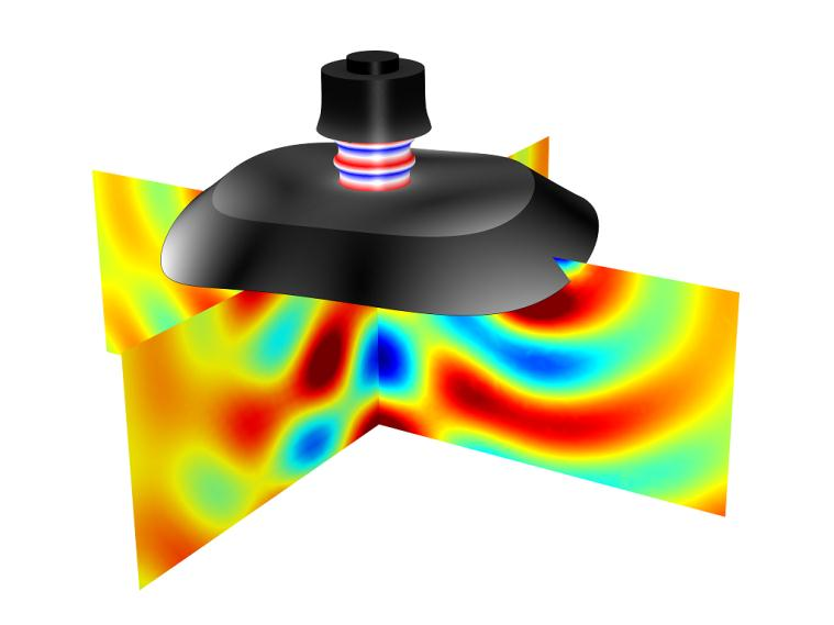 Electromagnetics Modeling in COMSOL Multiphysics The AC/DC