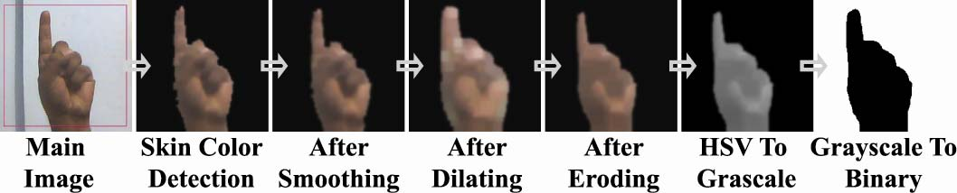 Real-Time Computer Vision-Based Bengali Sign Language Recognition - PDF