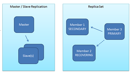 bookmarks Development Cycle    6 Creating and Deleting
