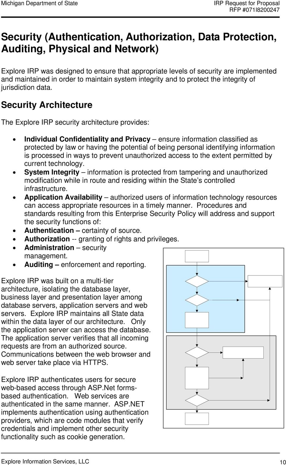 Attachment D System Hardware Software Overview Recommendations Database And Application Protection Security Architecture The Explore Irp Provides Individual Confidentiality Privacy Ensure Information Classified