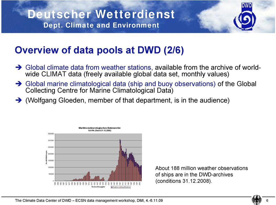 observations) of the Global Collecting Centre for Marine Climatological Data) (Wolfgang Gloeden, member of that