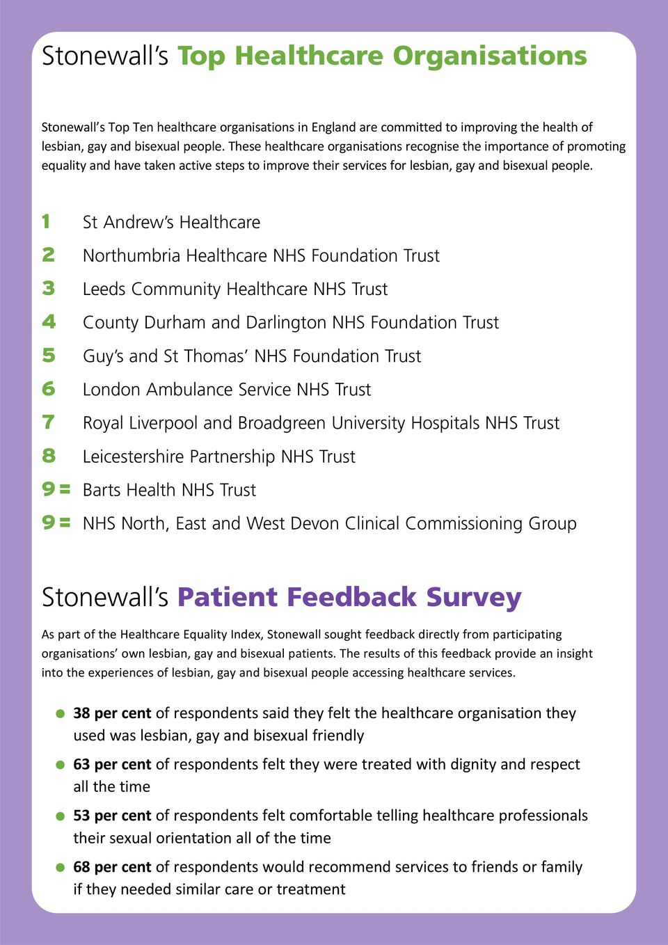 1 St Andrew s Healthcare 2 Northumbria Healthcare NHS Foundation Trust 3 Leeds Community Healthcare NHS Trust 4 County Durham and Darlington NHS Foundation Trust 5 Guy s and St Thomas NHS Foundation